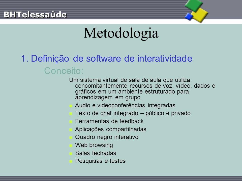 Metodologia 1. Definição de software de interatividade Conceito: