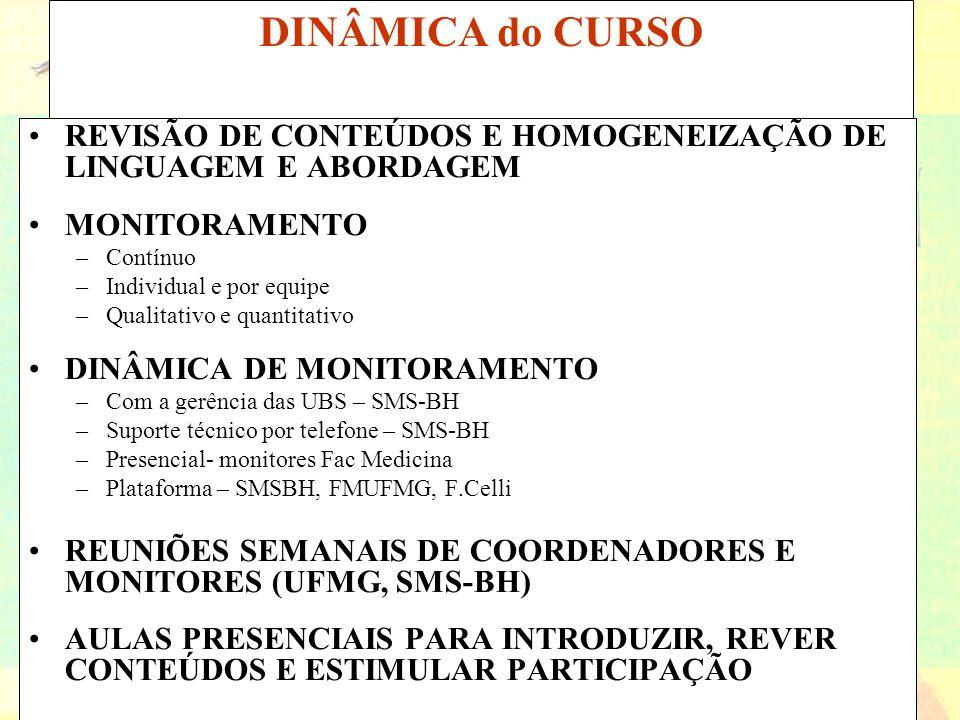 DINÂMICA do CURSO REVISÃO DE CONTEÚDOS E HOMOGENEIZAÇÃO DE LINGUAGEM E ABORDAGEM. MONITORAMENTO. Contínuo.