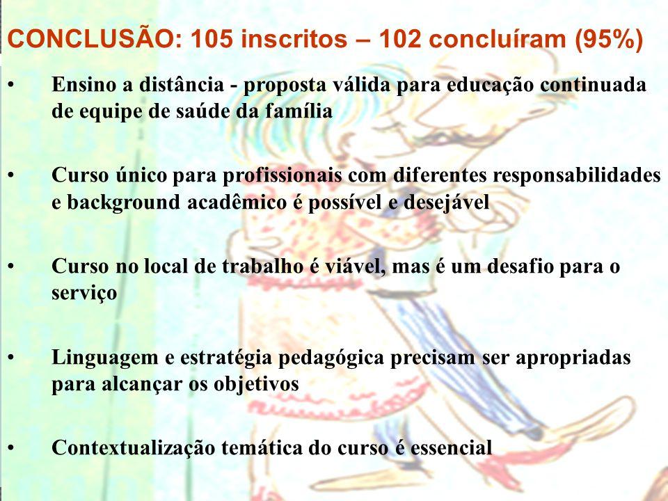 CONCLUSÃO: 105 inscritos – 102 concluíram (95%)