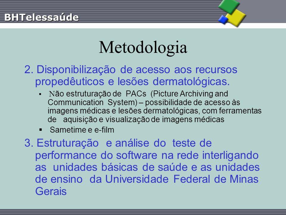 Metodologia 2. Disponibilização de acesso aos recursos propedêuticos e lesões dermatológicas.