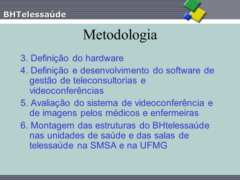 Metodologia 3. Definição do hardware