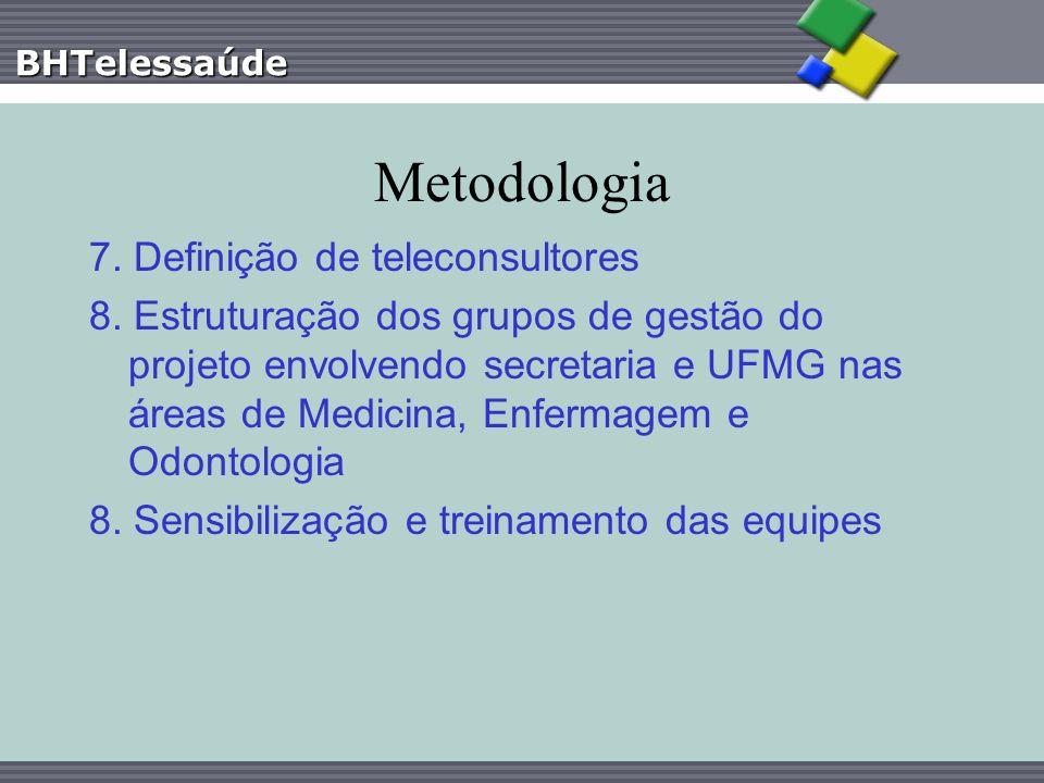 Metodologia 7. Definição de teleconsultores