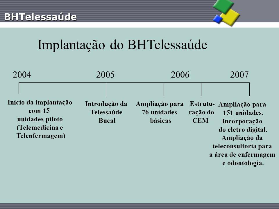 Implantação do BHTelessaúde