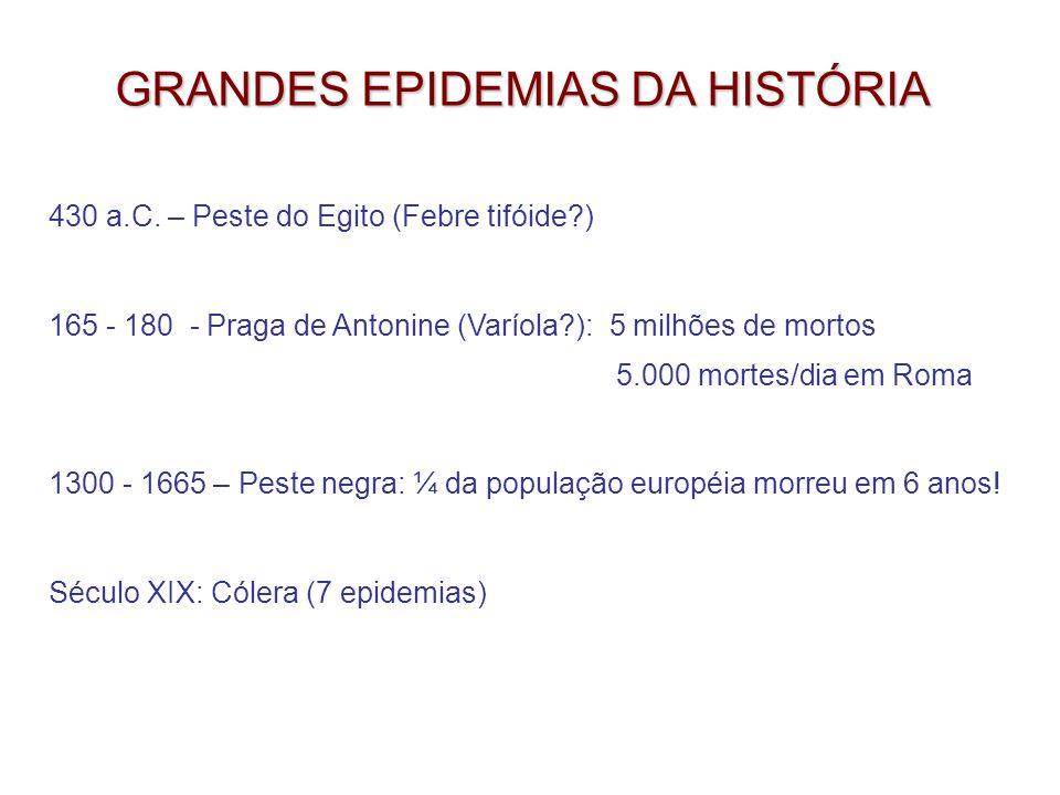GRANDES EPIDEMIAS DA HISTÓRIA