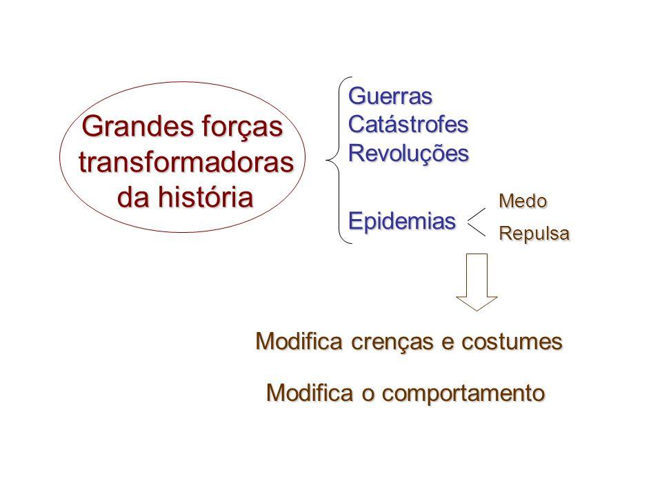 Grandes forças transformadoras