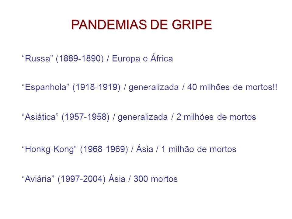 PANDEMIAS DE GRIPE Russa (1889-1890) / Europa e África