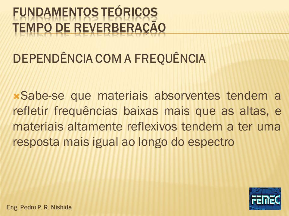 FUNDAMENTOS TEÓRICOS TEMPO DE REVERBERAÇÃO