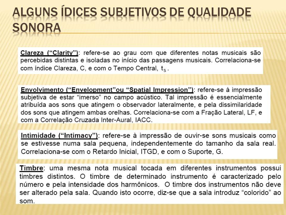 ALGUNS ÍDICES subjetivos DE QUALIDADE SONORA