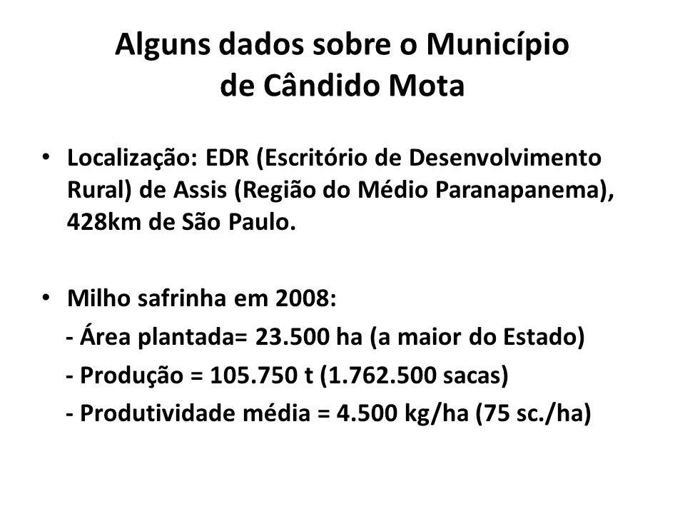 Alguns dados sobre o Município de Cândido Mota