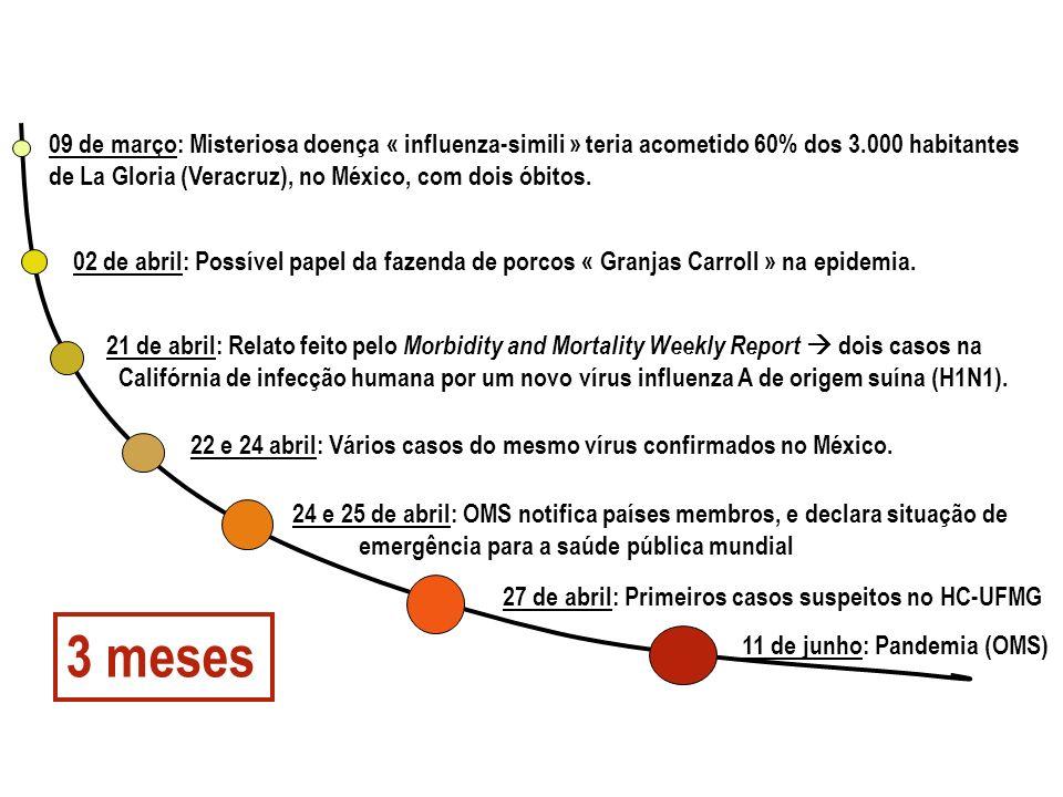 09 de março: Misteriosa doença « influenza-simili » teria acometido 60% dos 3.000 habitantes