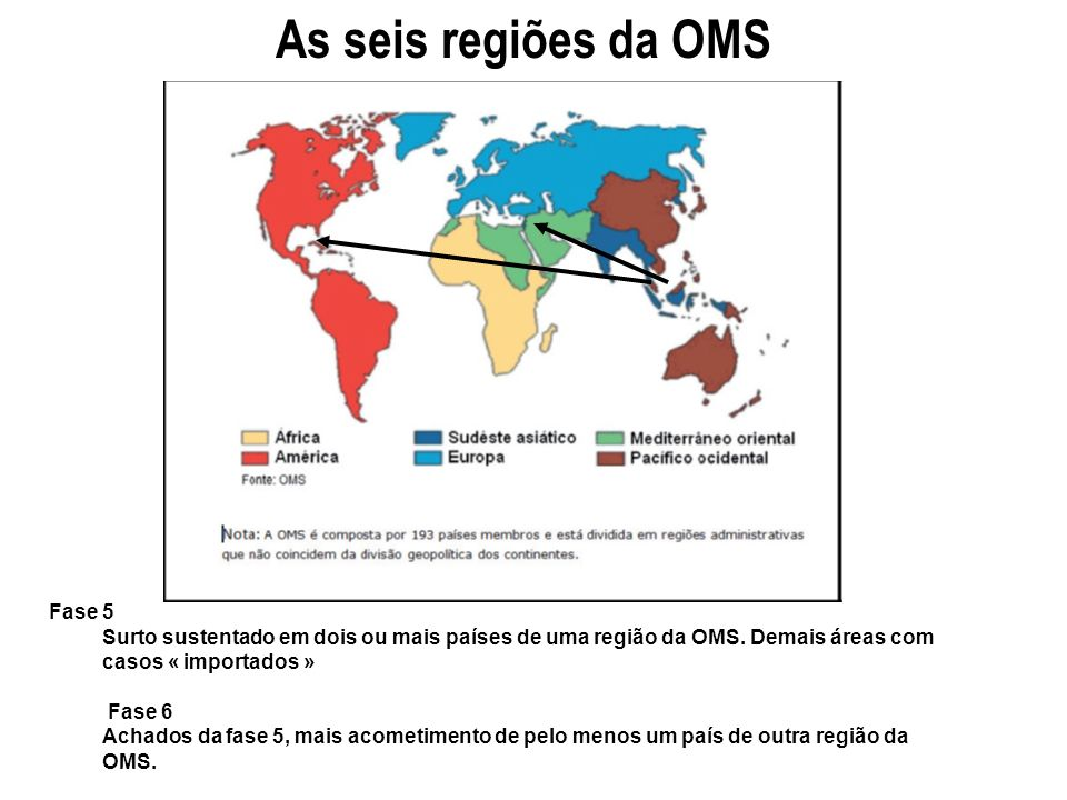 As seis regiões da OMS Fase 5