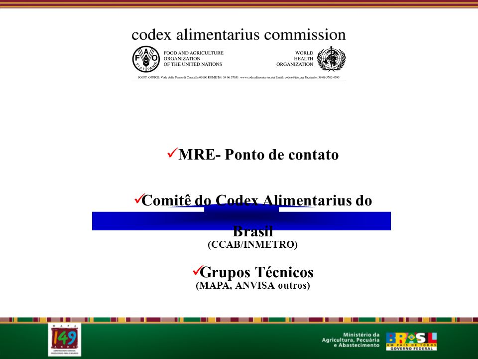 Comitê do Codex Alimentarius do