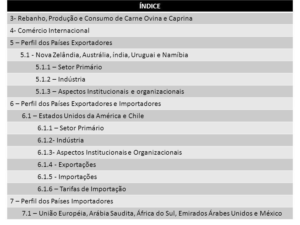 ÍNDICE 3- Rebanho, Produção e Consumo de Carne Ovina e Caprina. 4- Comércio Internacional. 5 – Perfil dos Países Exportadores.