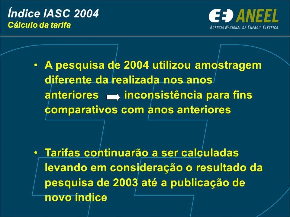 Índice IASC 2004Cálculo da tarifa.