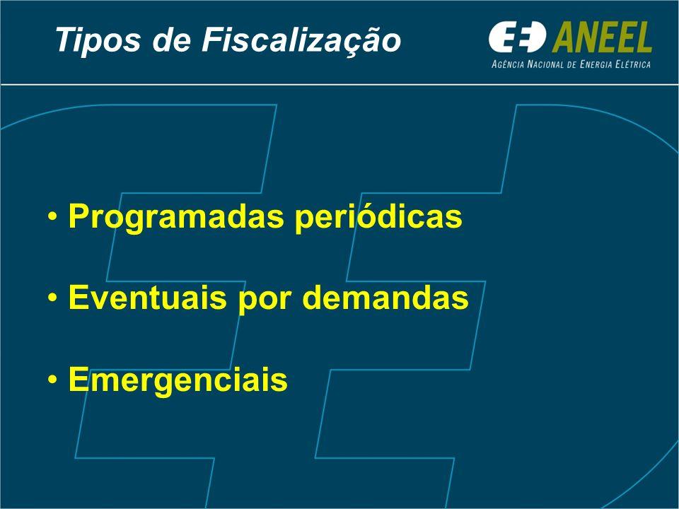 Tipos de Fiscalização Programadas periódicas Eventuais por demandas Emergenciais
