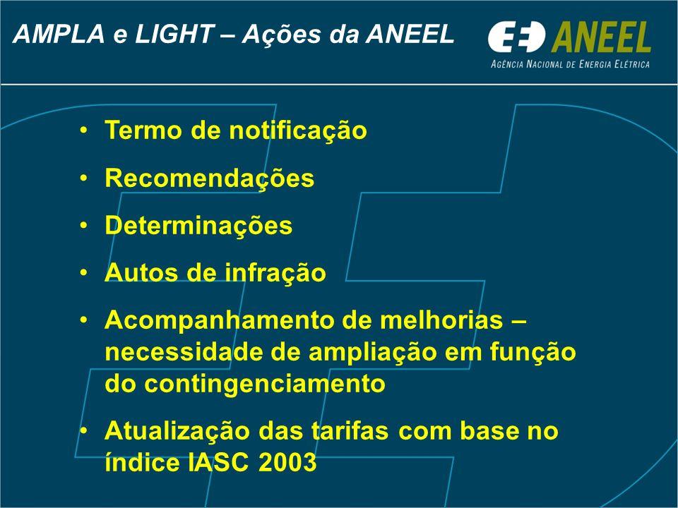 AMPLA e LIGHT – Ações da ANEEL
