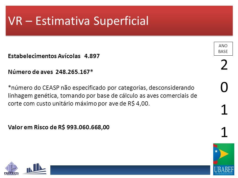 2011 VR – Estimativa Superficial Estabelecimentos Avícolas 4.897