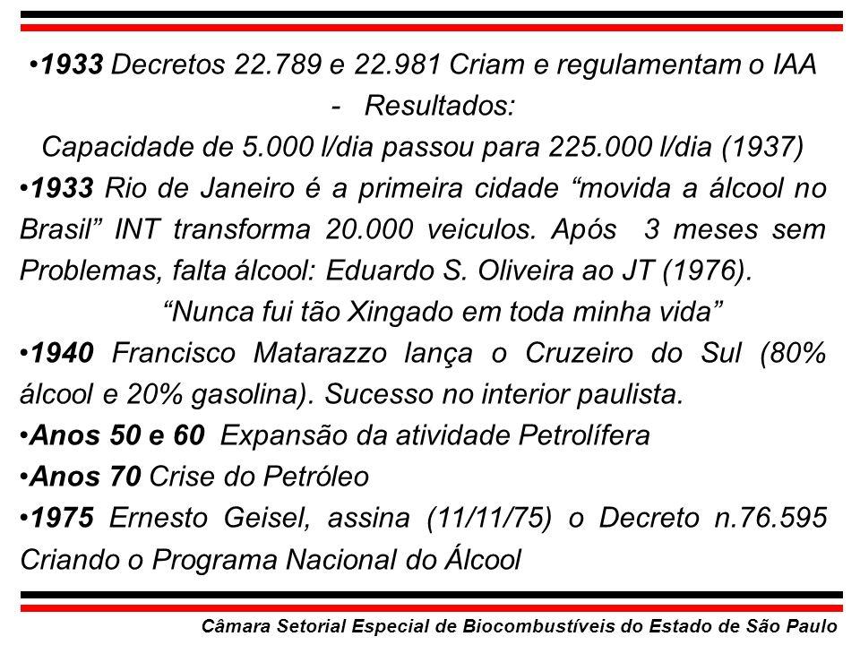 Câmara Setorial Especial de Biocombustíveis do Estado de São Paulo