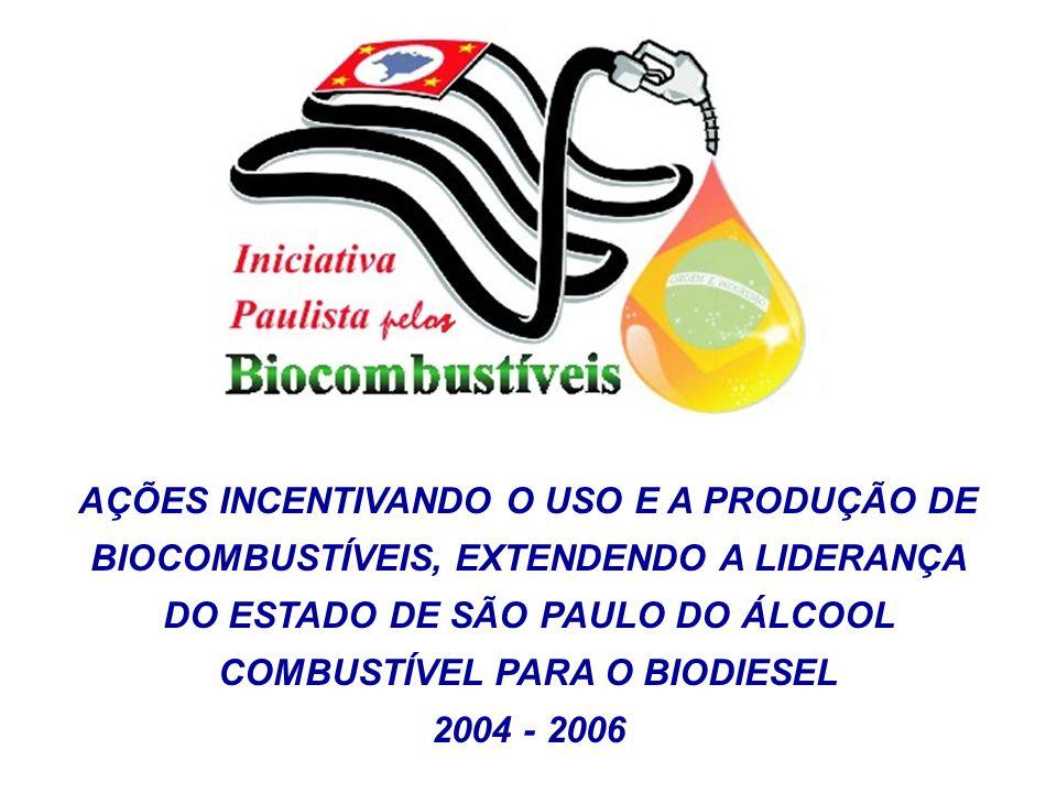 AÇÕES INCENTIVANDO O USO E A PRODUÇÃO DE BIOCOMBUSTÍVEIS, EXTENDENDO A LIDERANÇA DO ESTADO DE SÃO PAULO DO ÁLCOOL COMBUSTÍVEL PARA O BIODIESEL