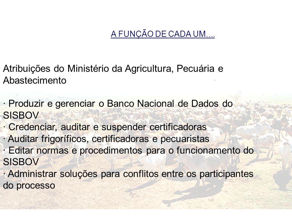Atribuições do Ministério da Agricultura, Pecuária e Abastecimento
