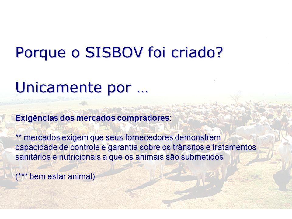 Porque o SISBOV foi criado