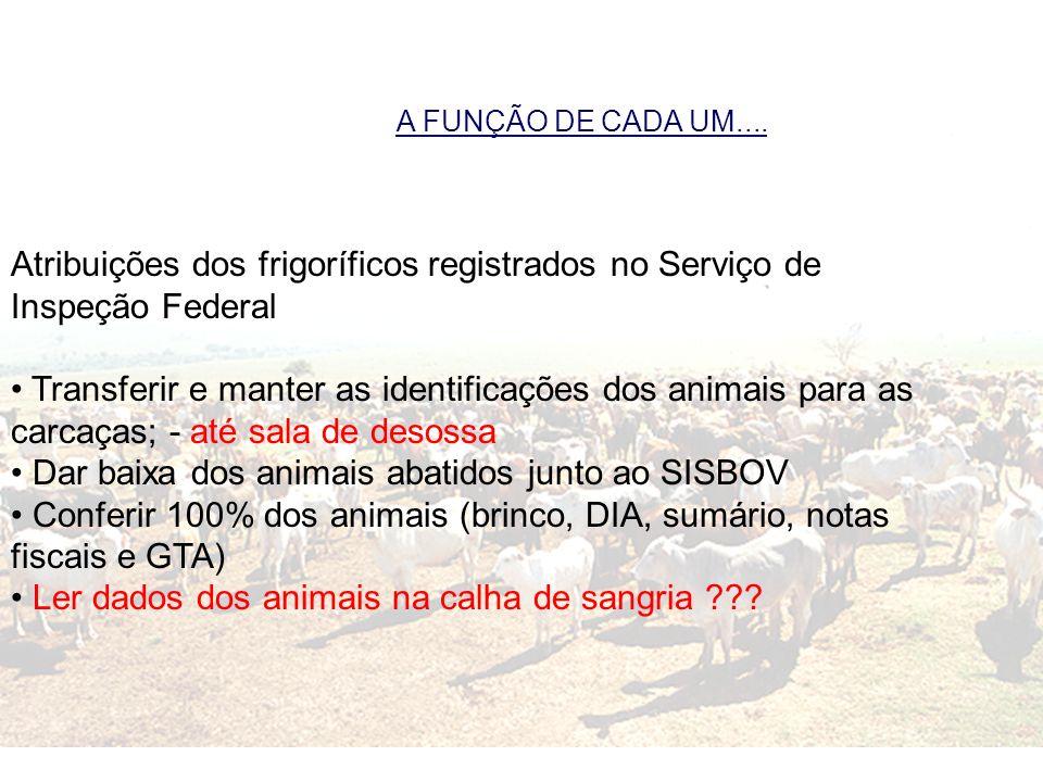 Dar baixa dos animais abatidos junto ao SISBOV