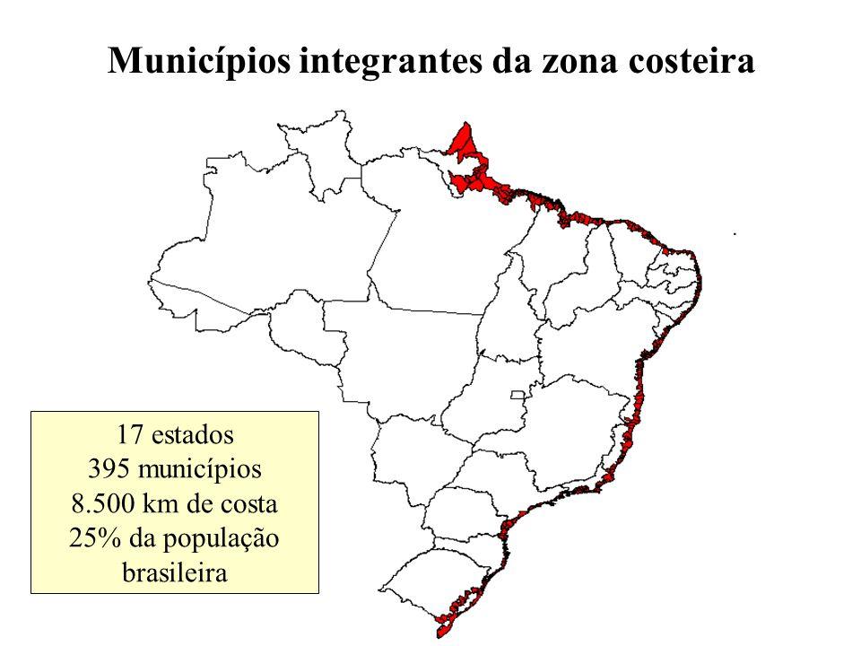 25% da população brasileira