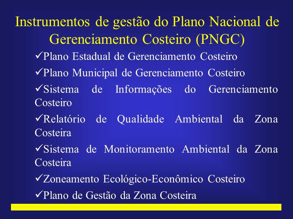Instrumentos de gestão do Plano Nacional de Gerenciamento Costeiro (PNGC)
