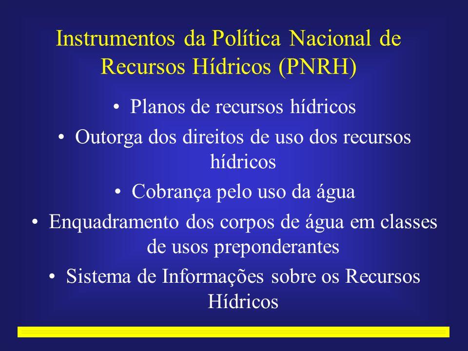 Instrumentos da Política Nacional de Recursos Hídricos (PNRH)