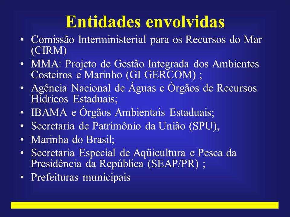 Entidades envolvidas Comissão Interministerial para os Recursos do Mar (CIRM)