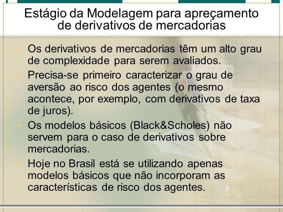 Estágio da Modelagem para apreçamento de derivativos de mercadorias