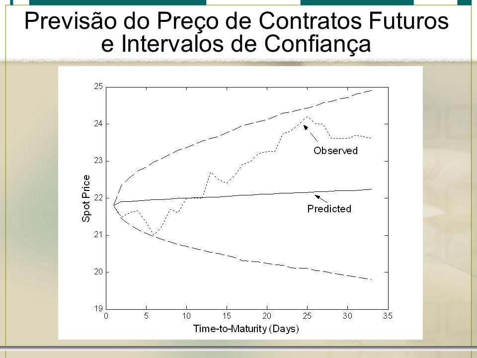 Previsão do Preço de Contratos Futuros e Intervalos de Confiança