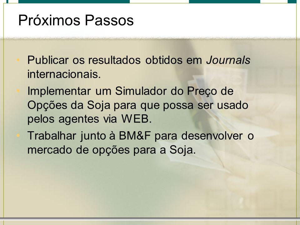 Próximos Passos Publicar os resultados obtidos em Journals internacionais.
