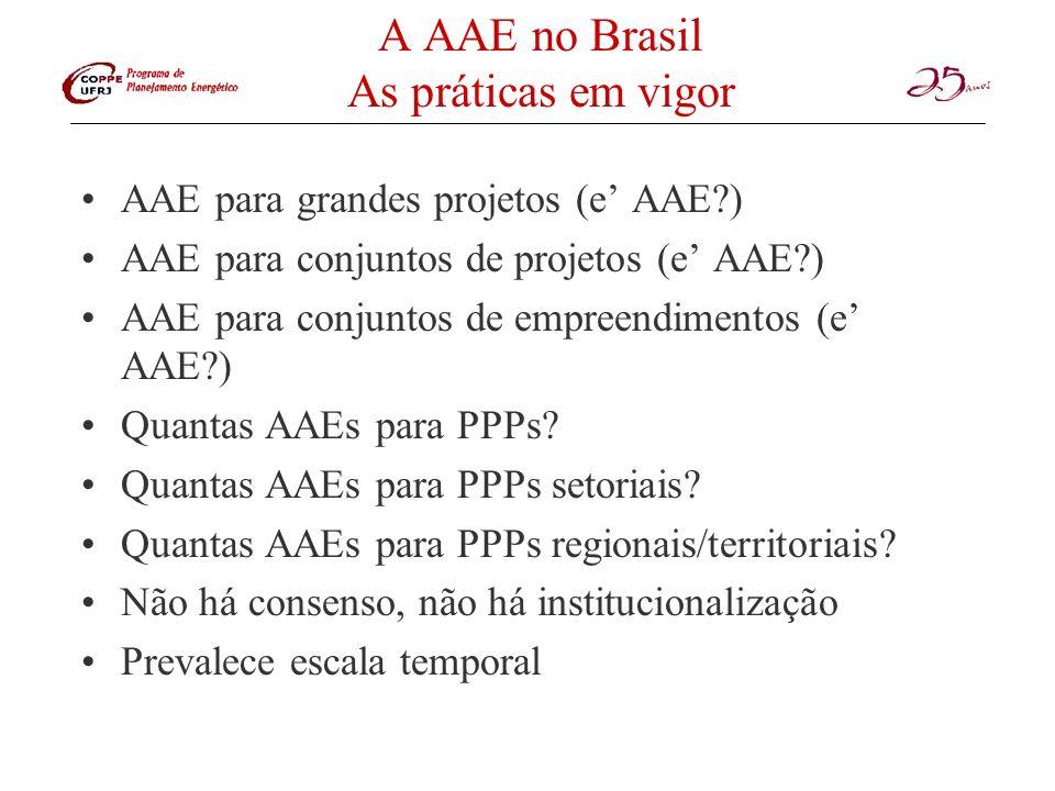 A AAE no Brasil As práticas em vigor