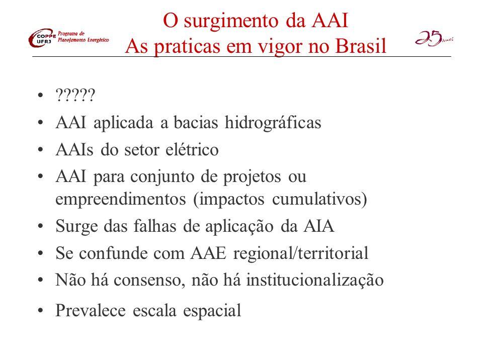 O surgimento da AAI As praticas em vigor no Brasil
