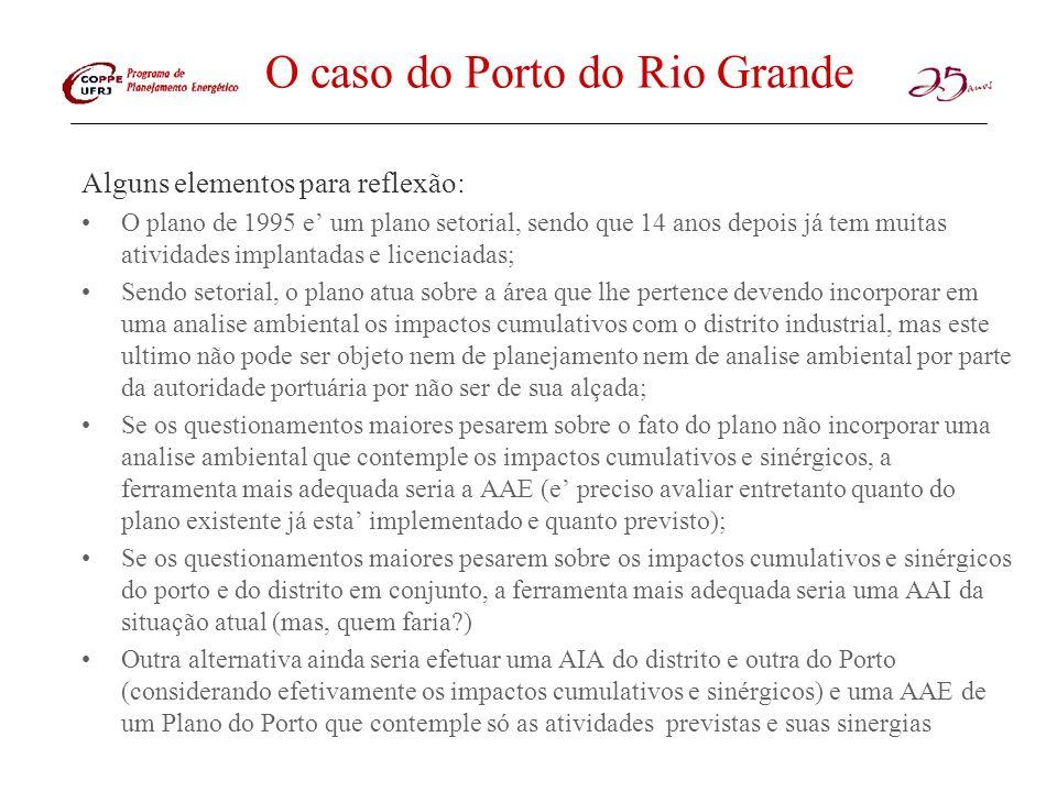 O caso do Porto do Rio Grande