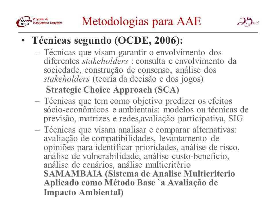 Metodologias para AAE Técnicas segundo (OCDE, 2006):