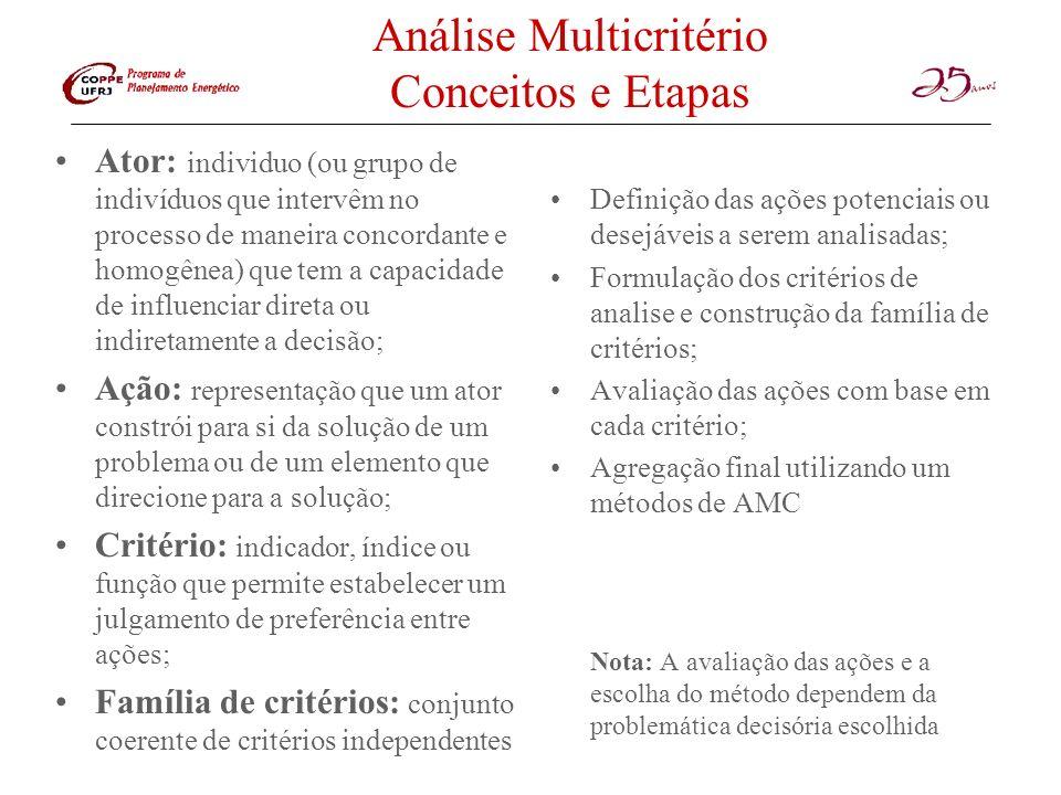 Análise Multicritério Conceitos e Etapas