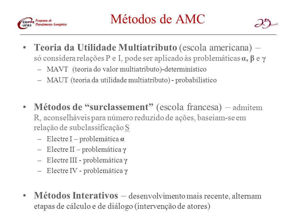 Métodos de AMC Teoria da Utilidade Multiatributo (escola americana) – só considera relações P e I, pode ser aplicado às problemáticas α, β e γ.