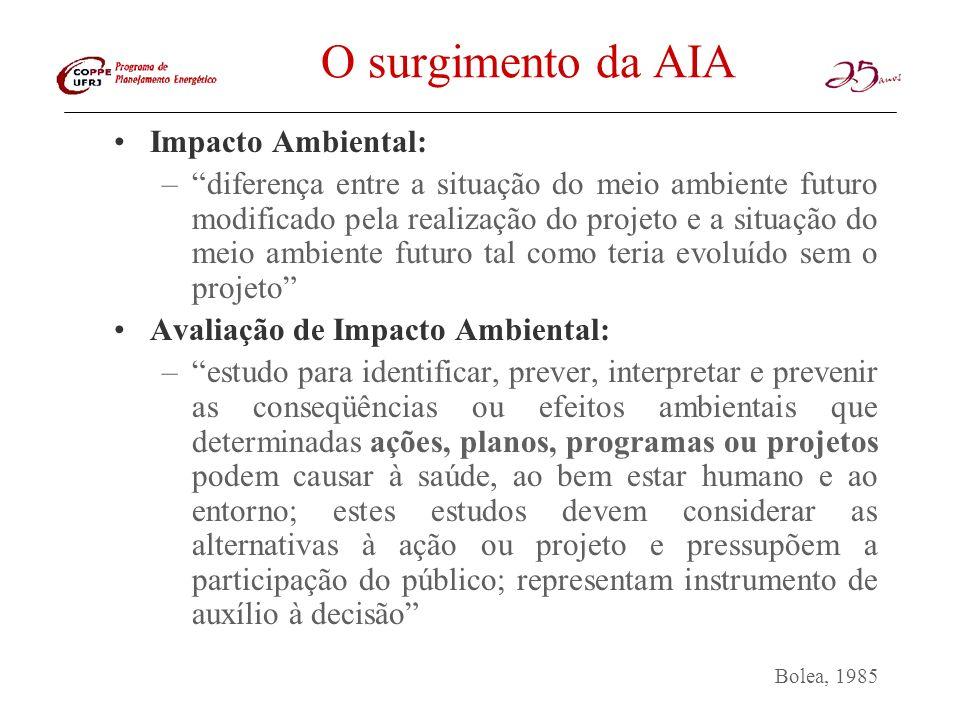 O surgimento da AIA Impacto Ambiental: