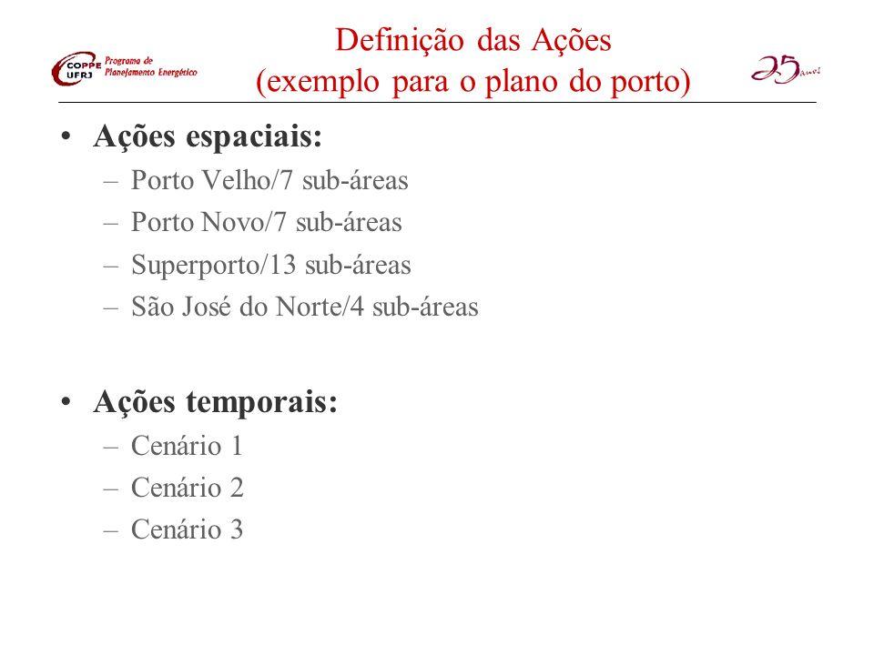 Definição das Ações (exemplo para o plano do porto)