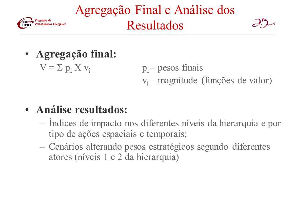 Agregação Final e Análise dos Resultados