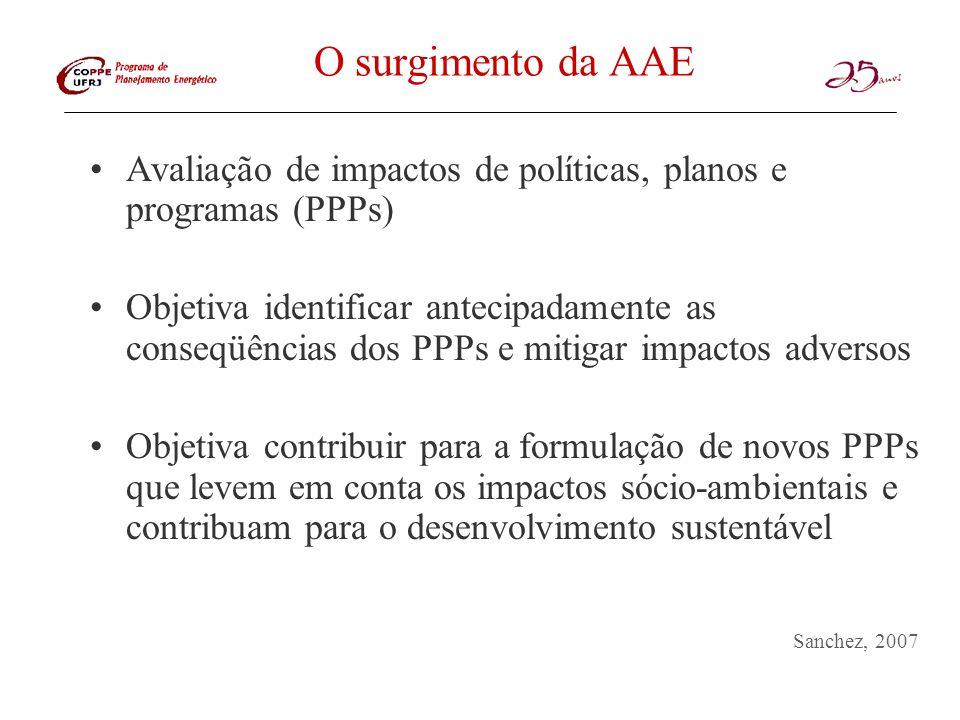 O surgimento da AAE Avaliação de impactos de políticas, planos e programas (PPPs)