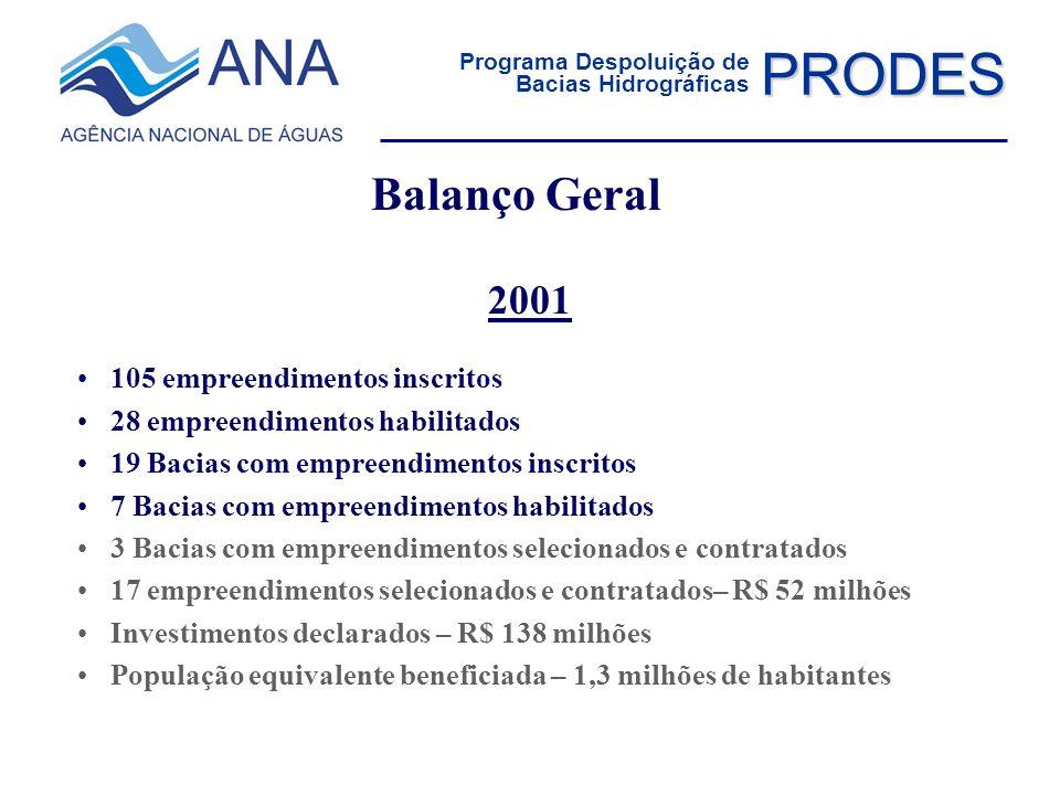 PRODES Balanço Geral 2001 105 empreendimentos inscritos