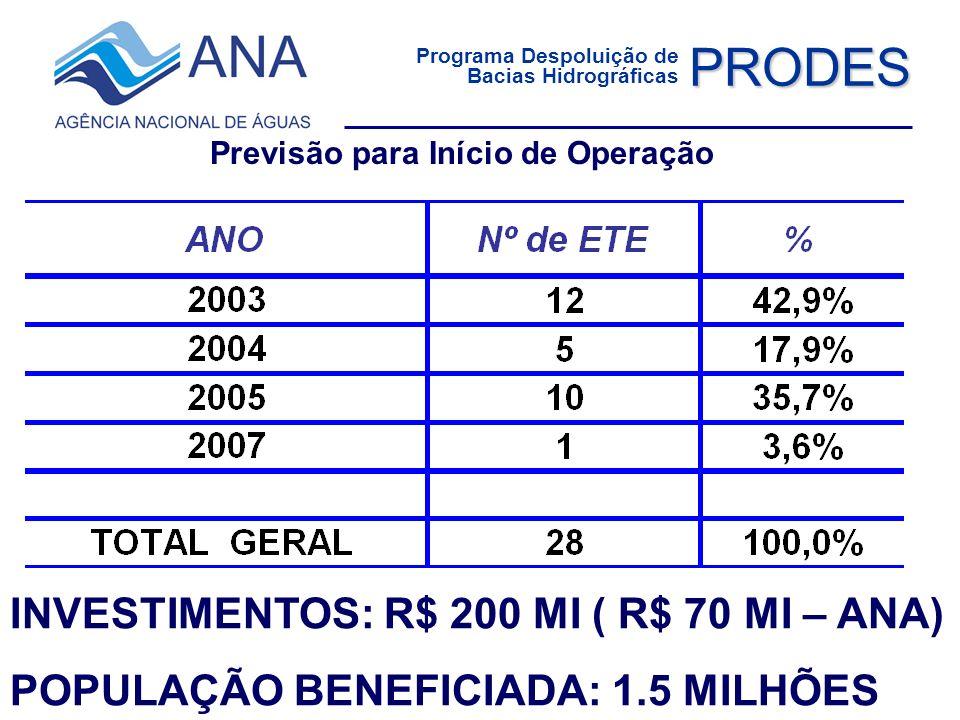 PRODES INVESTIMENTOS: R$ 200 MI ( R$ 70 MI – ANA)