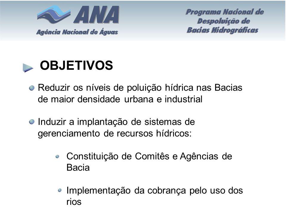 OBJETIVOS Reduzir os níveis de poluição hídrica nas Bacias de maior densidade urbana e industrial.