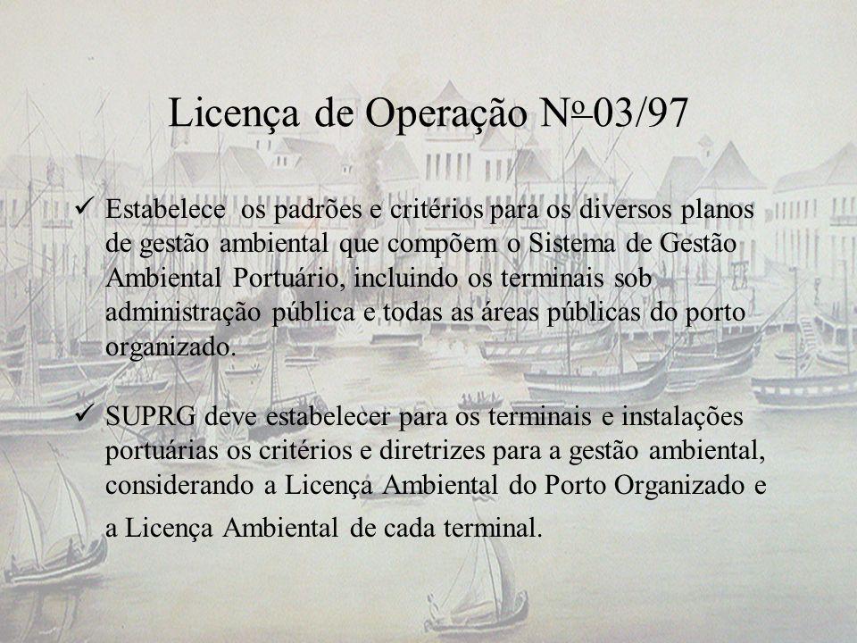 Licença de Operação No 03/97