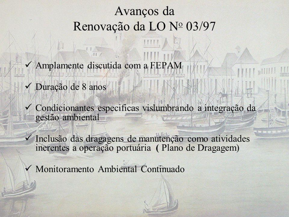 Avanços da Renovação da LO No 03/97