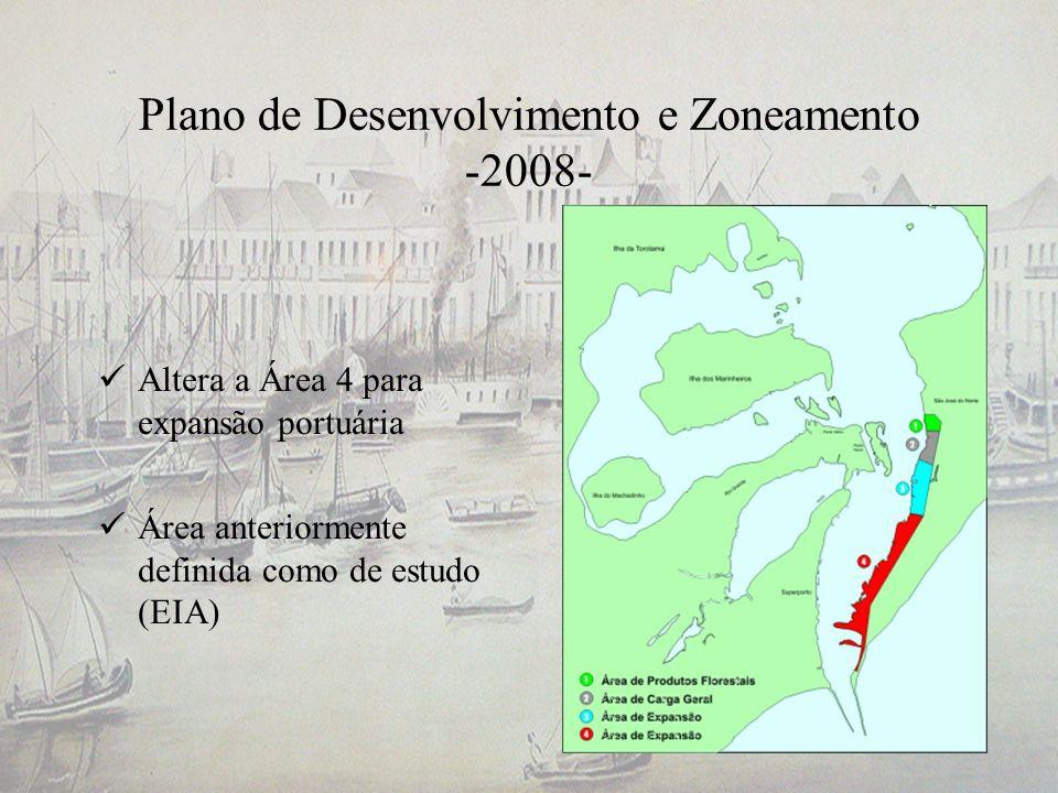 Plano de Desenvolvimento e Zoneamento -2008-