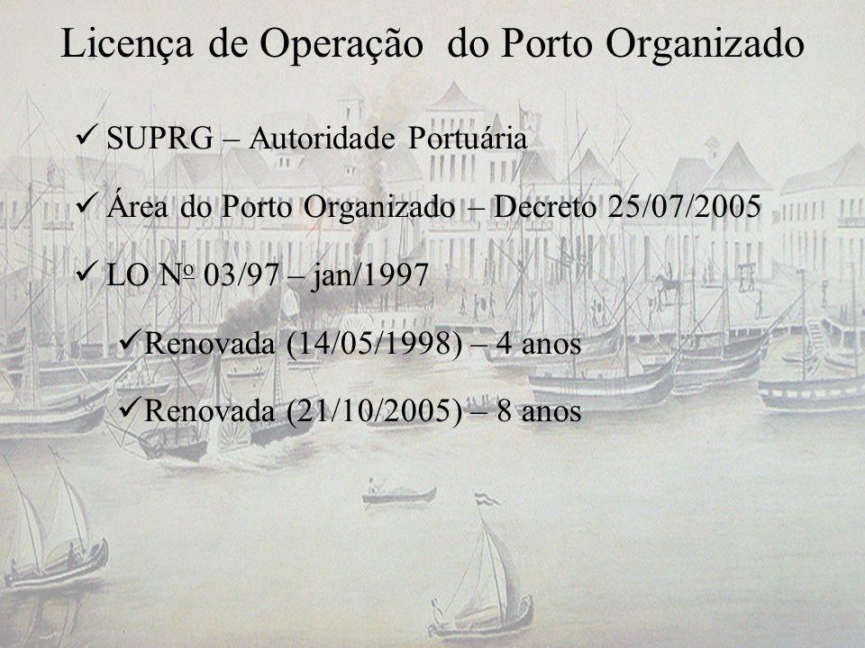 Licença de Operação do Porto Organizado